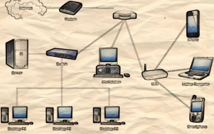 Our Network Engineers can design and implement a network solution or fix you network problems.